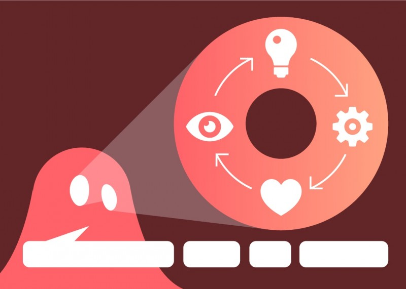 Online workshop: Jak nastavit online marketingovou strategii?